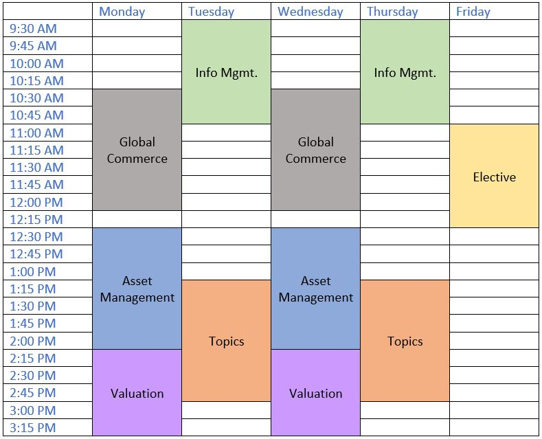 sample schedule for one week of the Finance Track.
