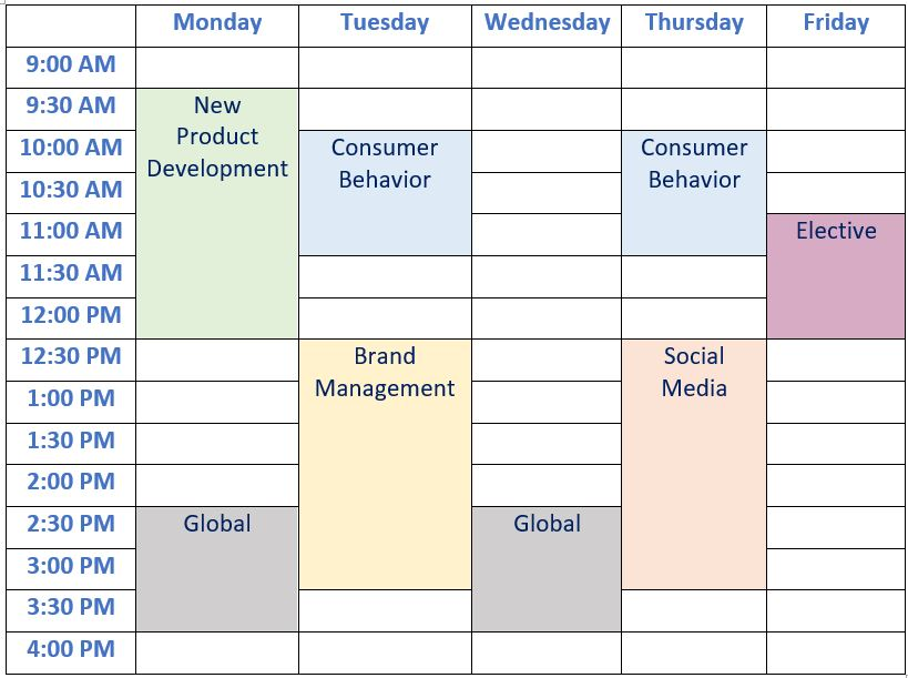 sample schedule of the Marketing & Management Track for the M.S. in Commerce Program